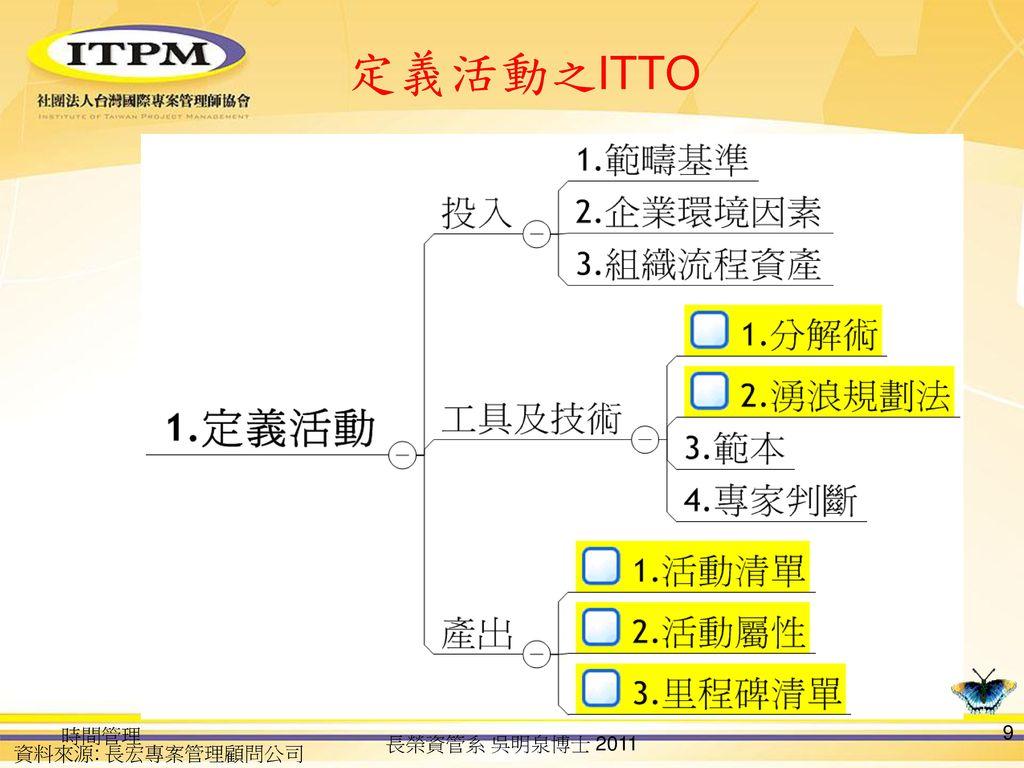 定義活動之ITTO 時間管理 長榮資管系 吳明泉博士 2011 資料來源: 長宏專案管理顧問公司