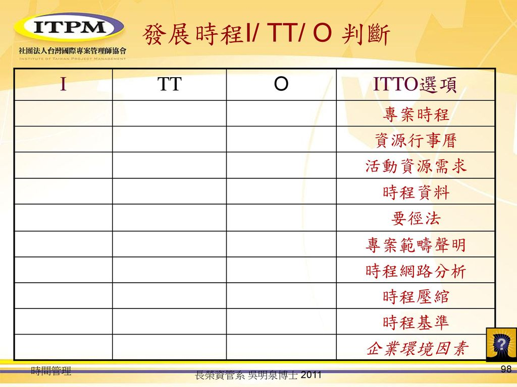 發展時程I/ TT/ O 判斷 I TT O ITTO選項 專案時程 資源行事曆 活動資源需求 時程資料 要徑法 專案範疇聲明 時程網路分析