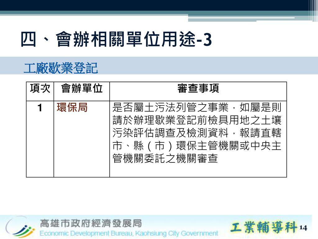 四、會辦相關單位用途-3 工廠歇業登記 項次 會辦單位 審查事項 1 環保局
