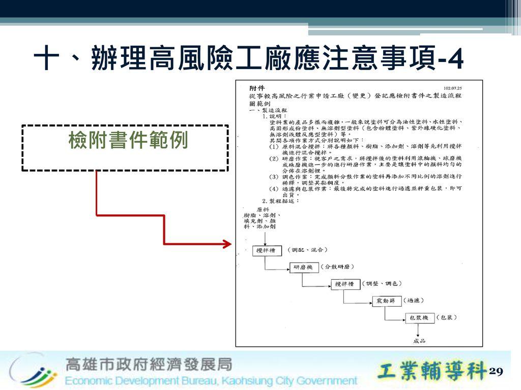 十、辦理高風險工廠應注意事項-4 檢附書件範例