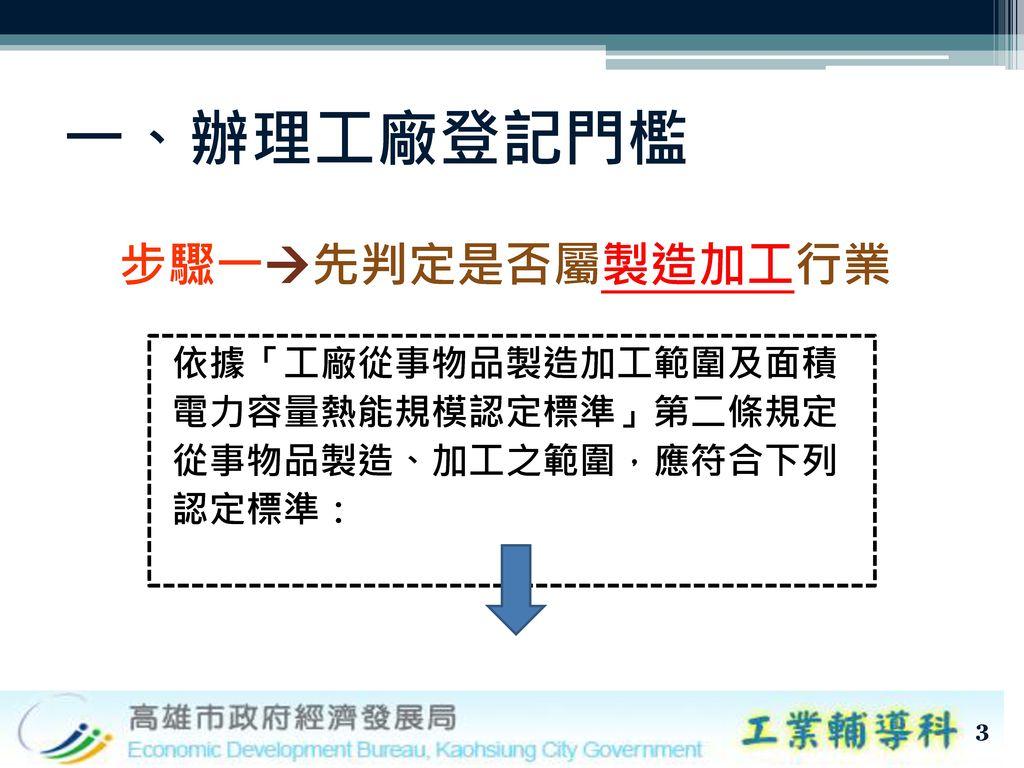 一、辦理工廠登記門檻 步驟一先判定是否屬製造加工行業