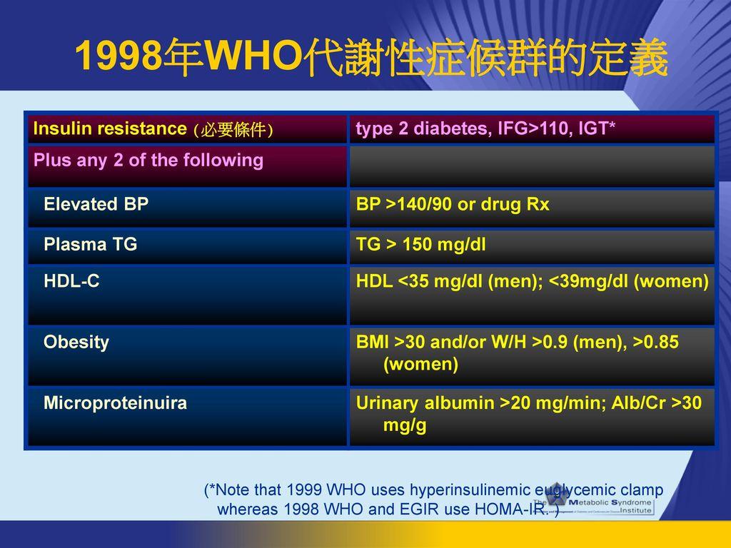 1998年WHO代謝性症候群的定義 Insulin resistance (必要條件)