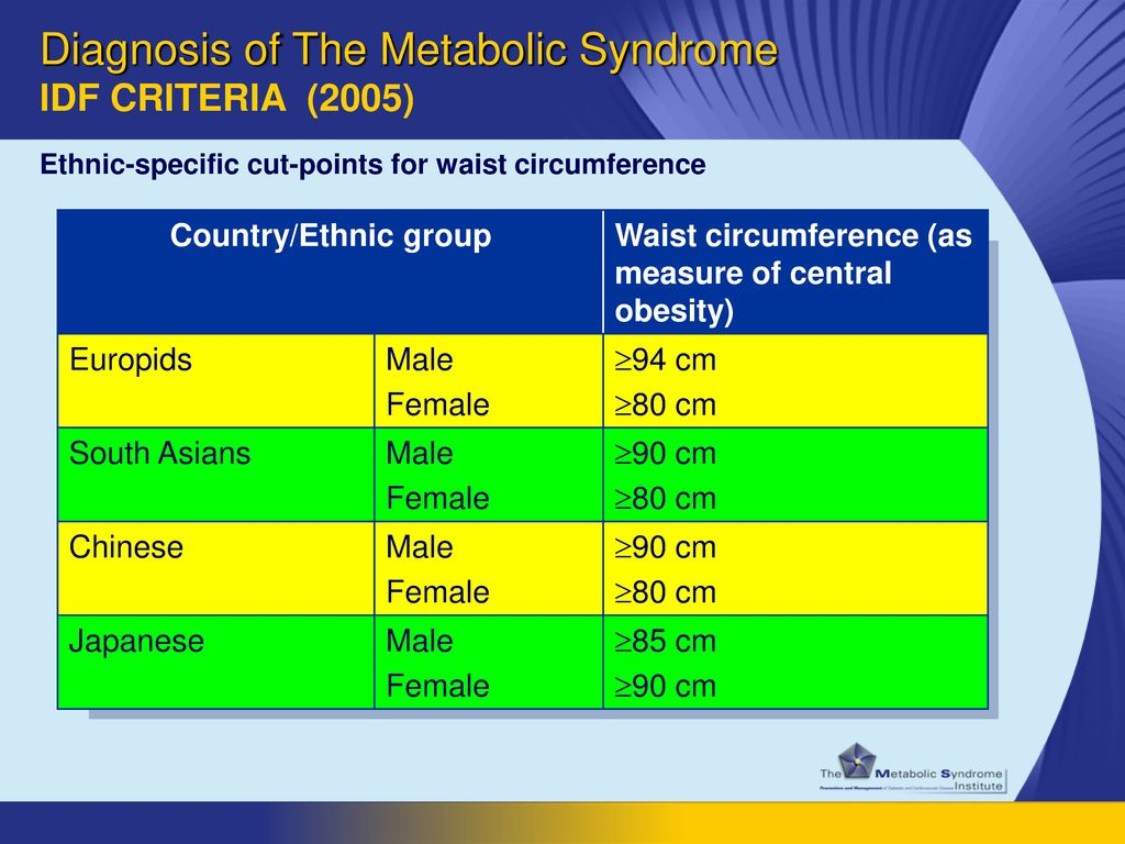 Diagnosis of The Metabolic Syndrome IDF CRITERIA (2005)
