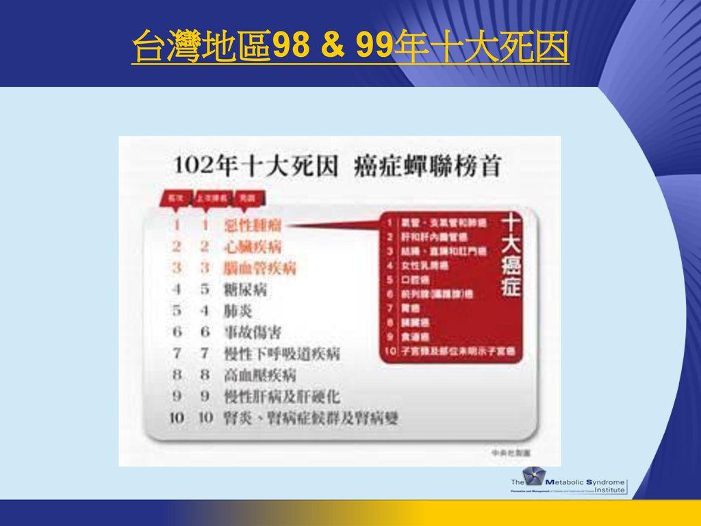 台灣地區98 & 99年十大死因