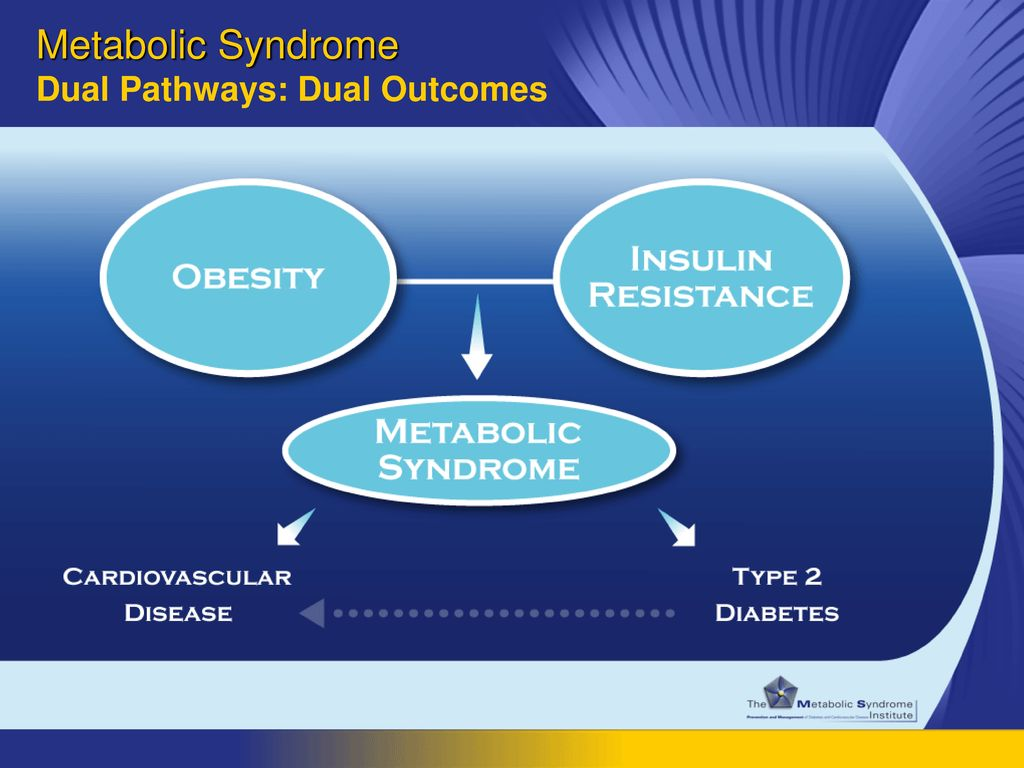 Metabolic Syndrome Dual Pathways: Dual Outcomes
