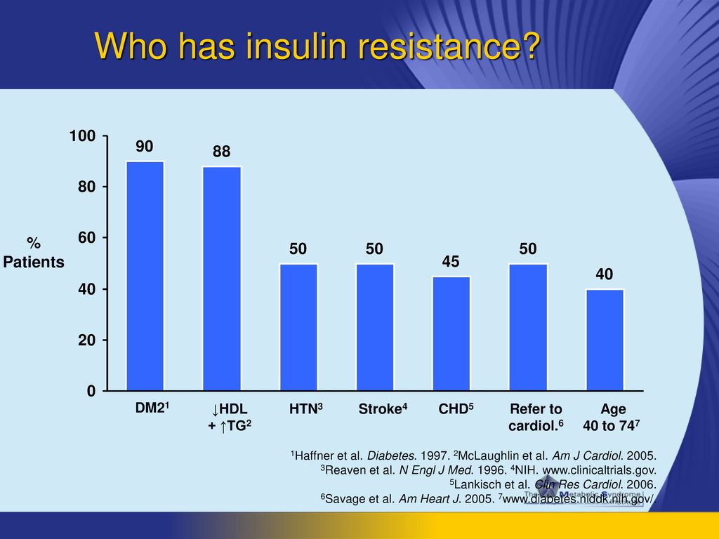 Who has insulin resistance