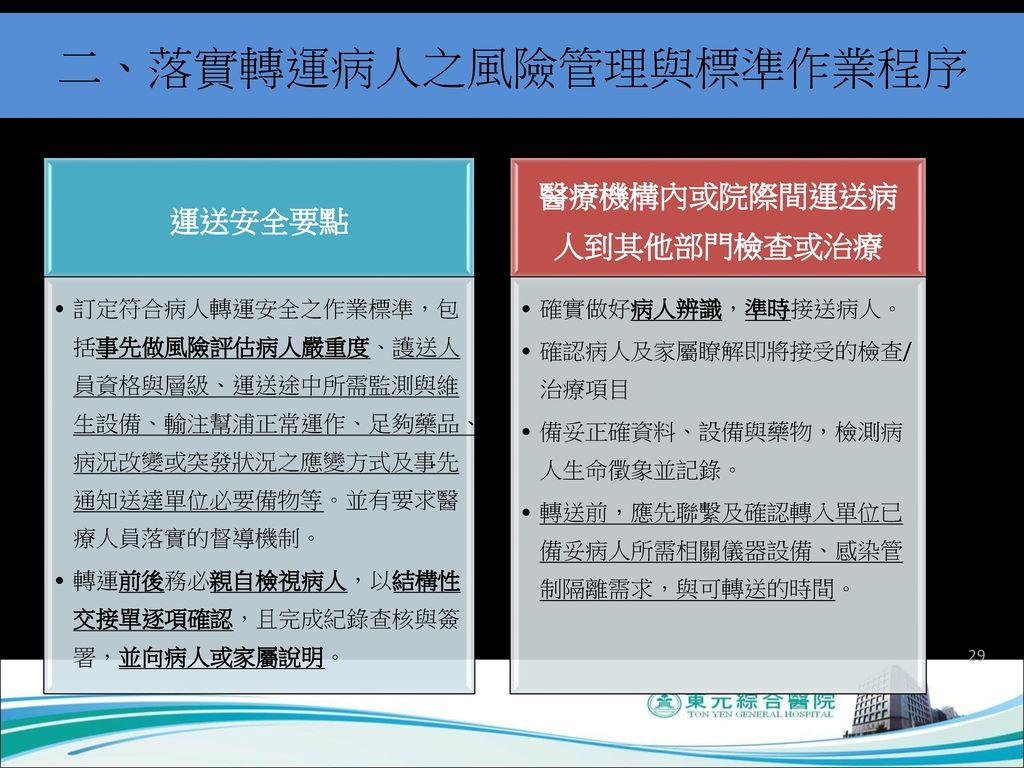 二、落實轉運病人之風險管理與標準作業程序