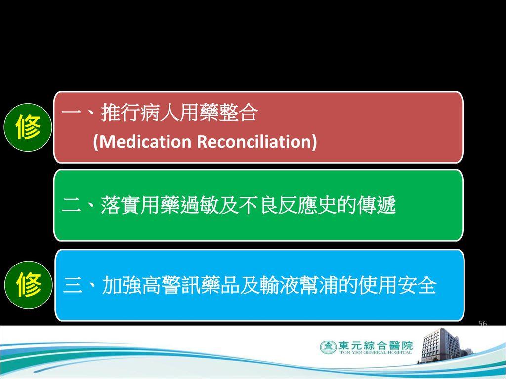 執行策略 修 修 一、推行病人用藥整合 (Medication Reconciliation) 二、落實用藥過敏及不良反應史的傳遞