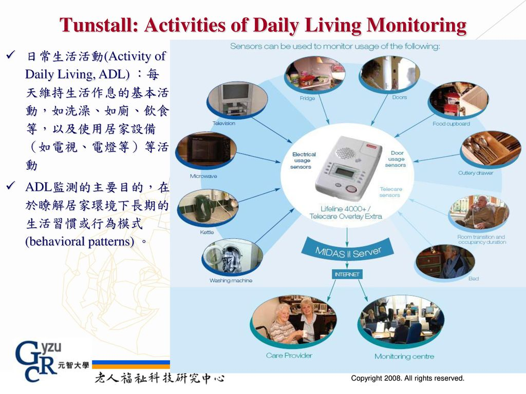 Tunstall: Activities of Daily Living Monitoring