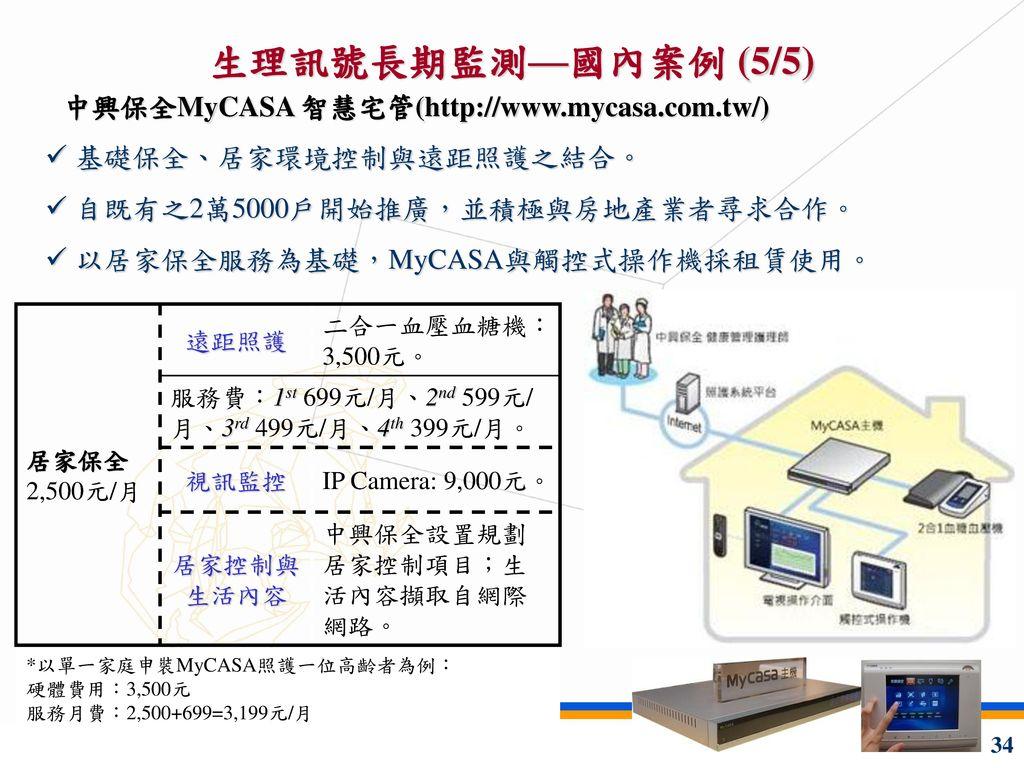 生理訊號長期監測—國內案例 (5/5) 中興保全MyCASA 智慧宅管(http://www.mycasa.com.tw/)