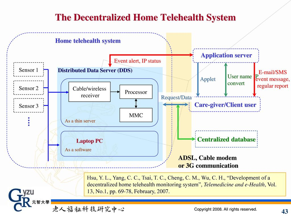 The Decentralized Home Telehealth System