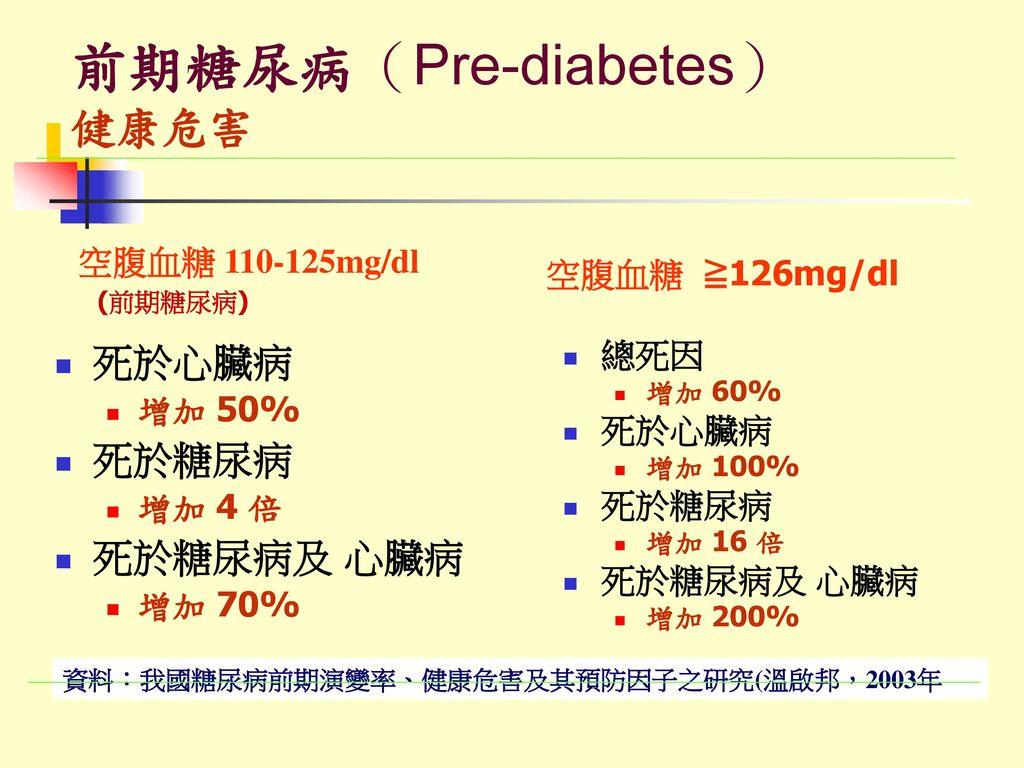 前期糖尿病(Pre-diabetes) 健康危害
