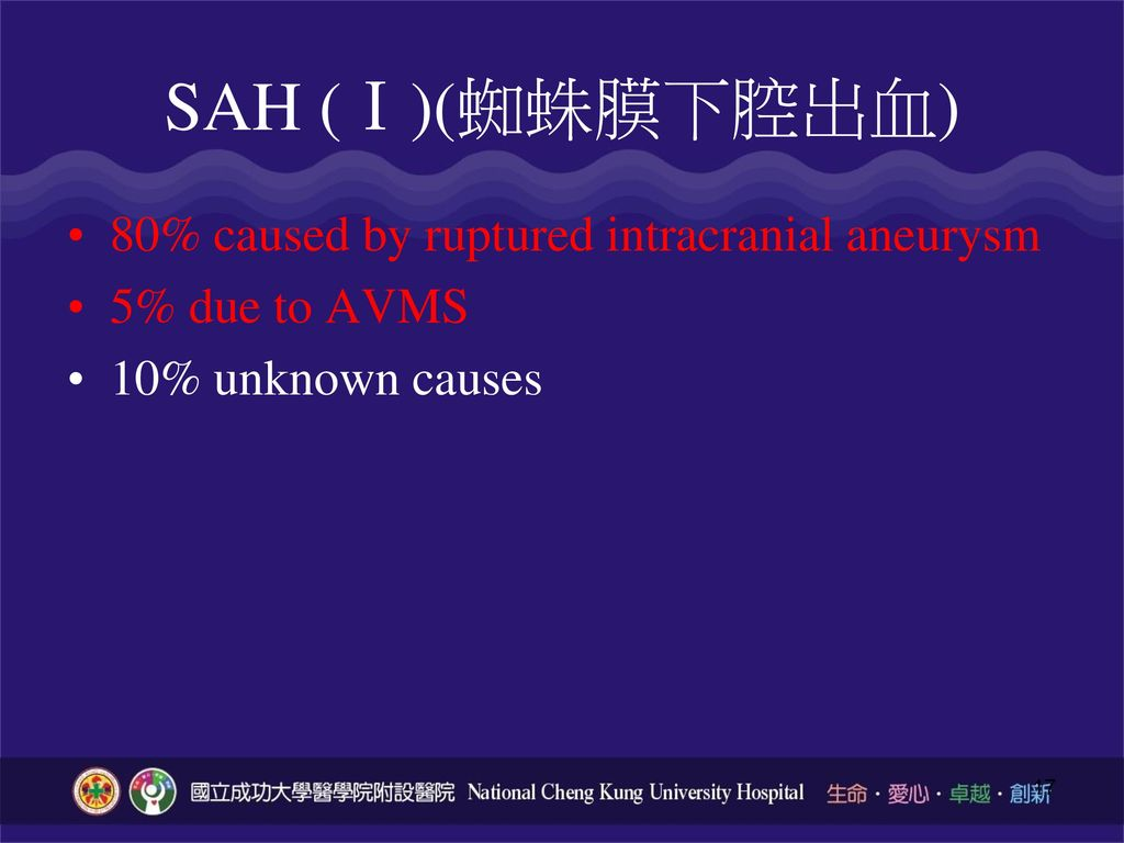 SAH (Ⅰ)(蜘蛛膜下腔出血) 80% caused by ruptured intracranial aneurysm