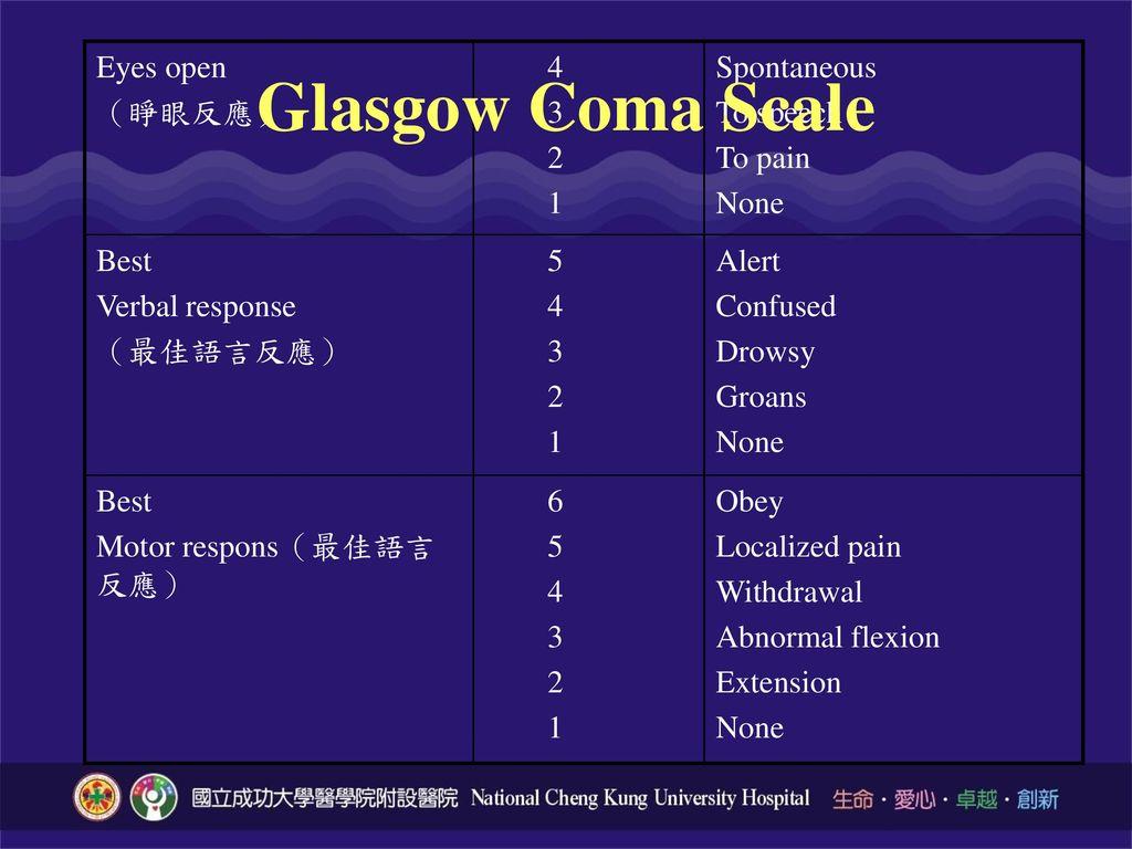 Glasgow Coma Scale Eyes open (睜眼反應) 4 3 2 1 Spontaneous To speech