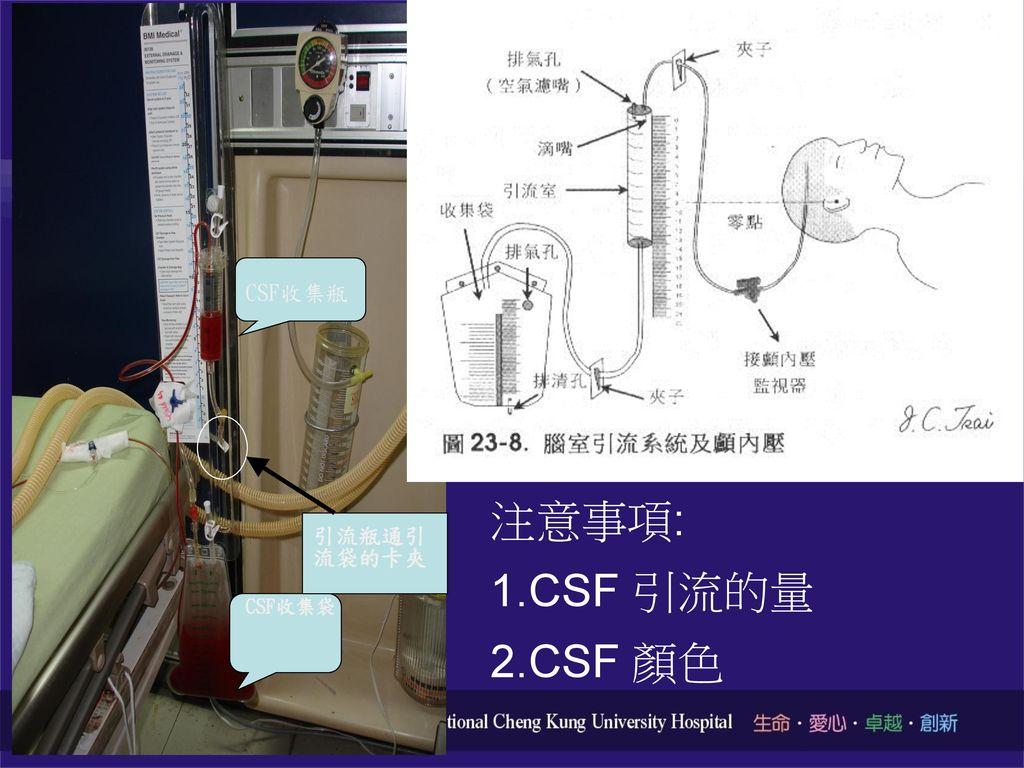 CSF收集瓶 注意事項: CSF 引流的量 CSF 顏色 引流瓶通引流袋的卡夾 CSF收集袋