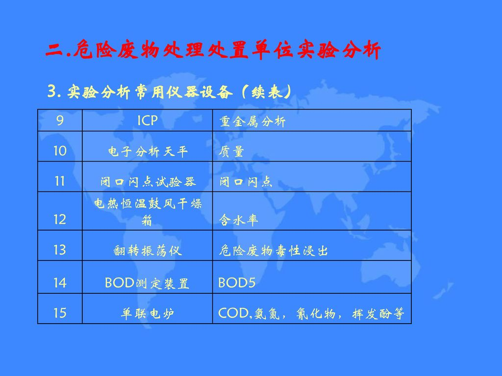 二.危险废物处理处置单位实验分析 3. 实验分析常用仪器设备(续表) 9 ICP 重金属分析 10 电子分析天平 质量 11 闭口闪点试验器