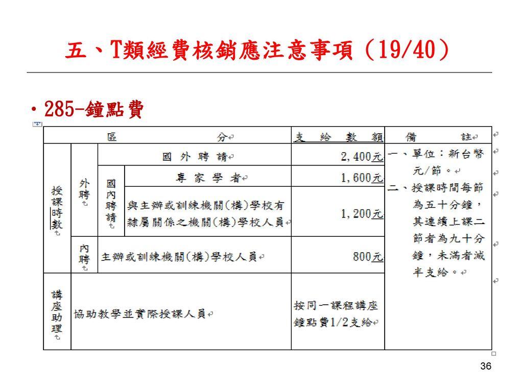 五、T類經費核銷應注意事項(19/40) 285-鐘點費