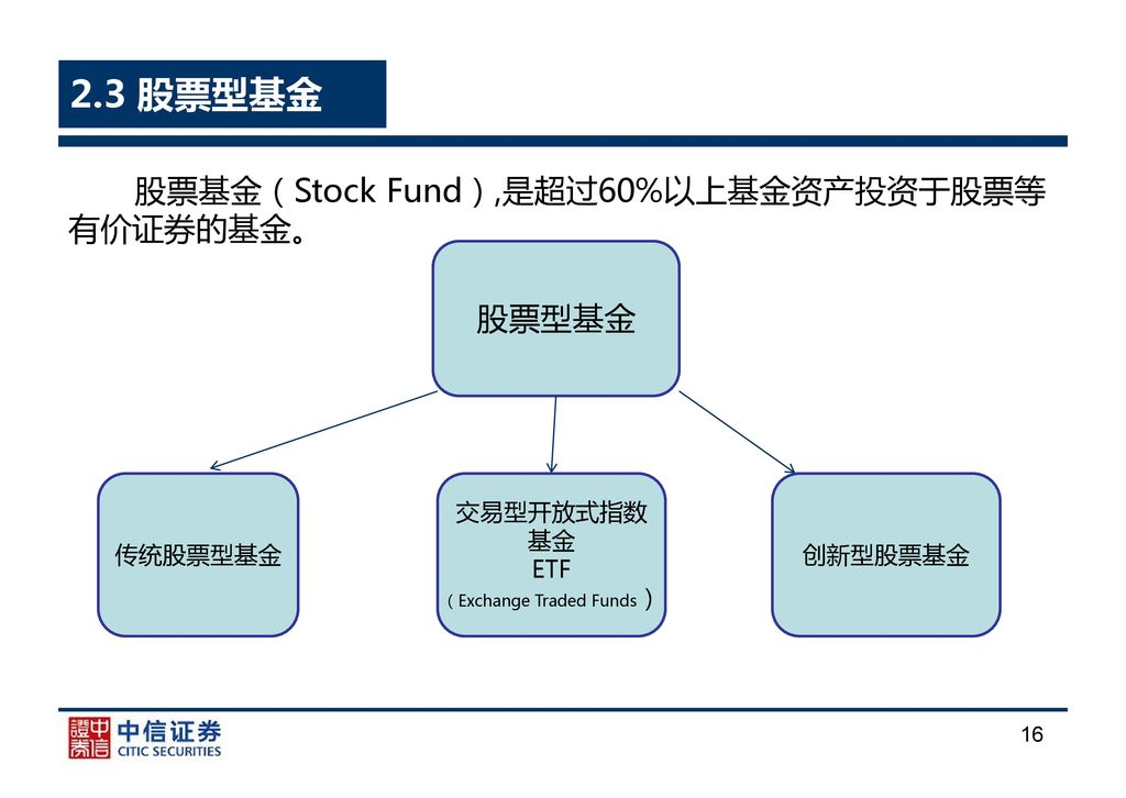 (Exchange Traded Funds)