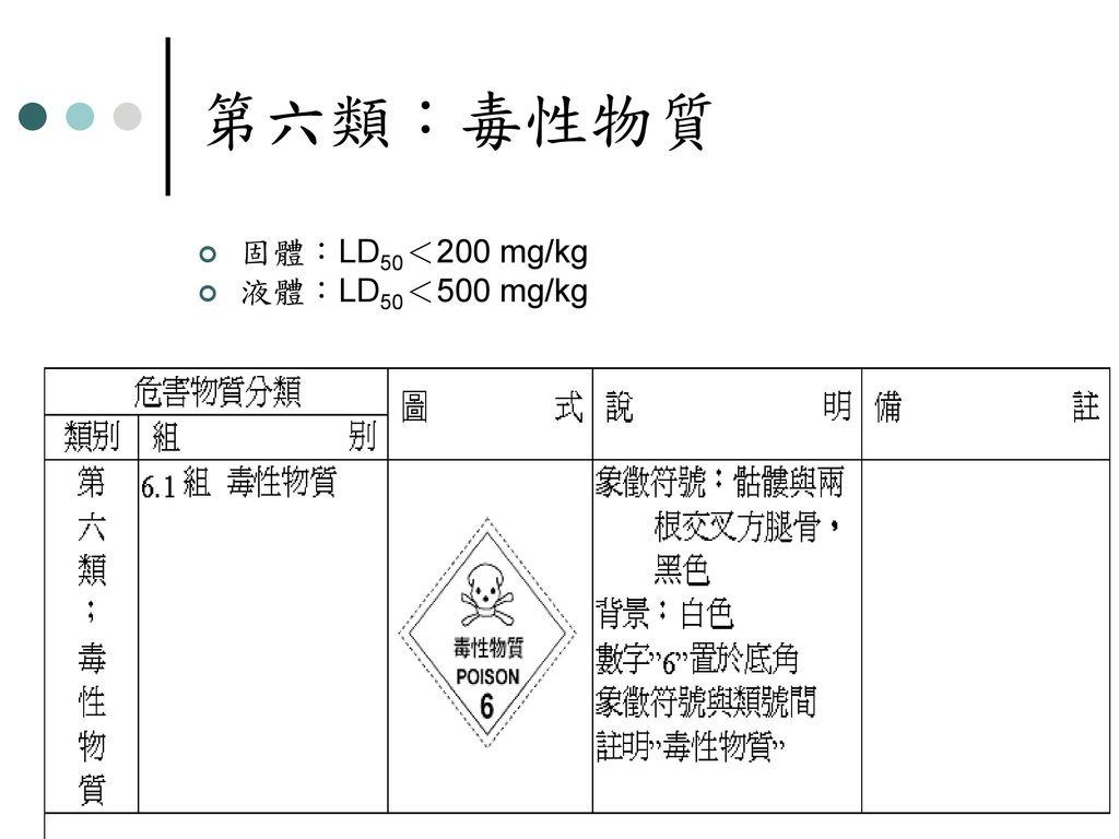 第六類:毒性物質 固體:LD50<200 mg/kg 液體:LD50<500 mg/kg