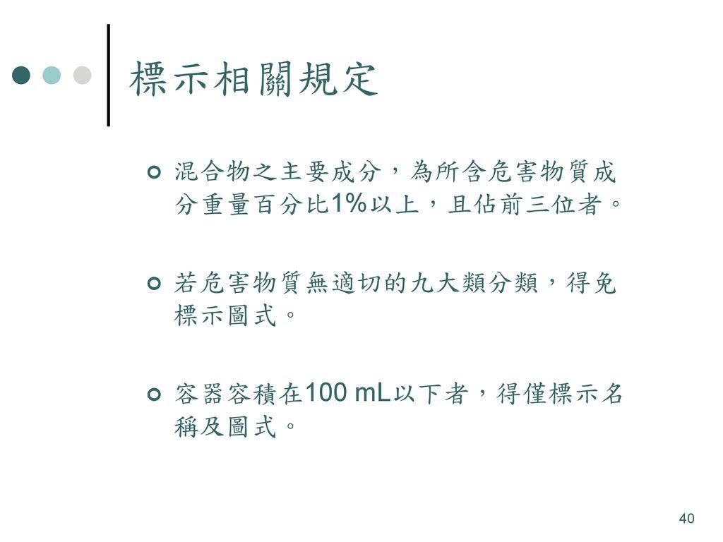 標示相關規定 混合物之主要成分,為所含危害物質成分重量百分比1%以上,且佔前三位者。 若危害物質無適切的九大類分類,得免標示圖式。