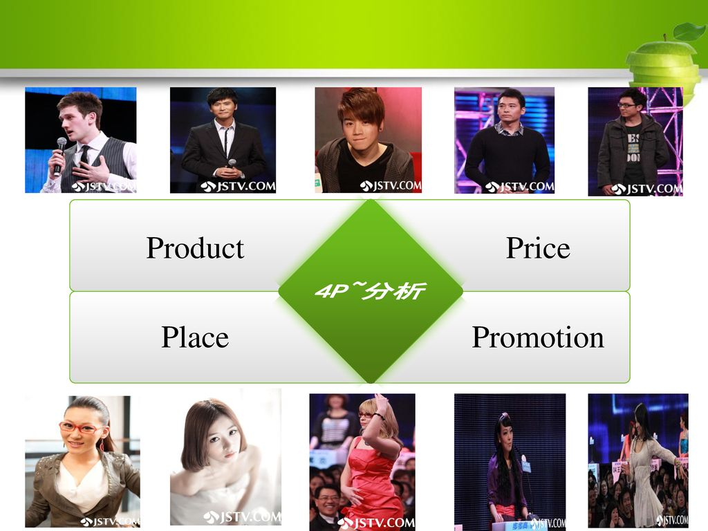 Product Price 4P~分析 Place Promotion