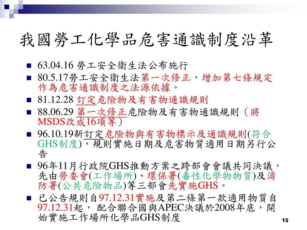 我國勞工化學品危害通識制度沿革 63.04.16 勞工安全衛生法公布施行