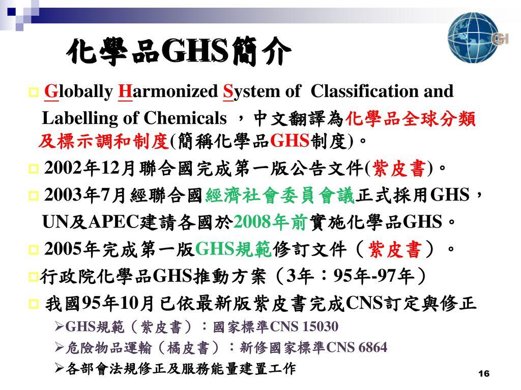 化學品GHS簡介 Globally Harmonized System of Classification and