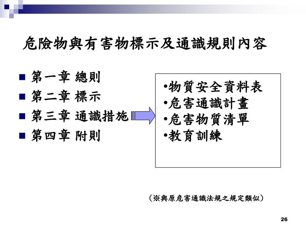 危險物與有害物標示及通識規則內容 第一章 總則 第二章 標示 第三章 通識措施 第四章 附則 物質安全資料表 危害通識計畫 危害物質清單