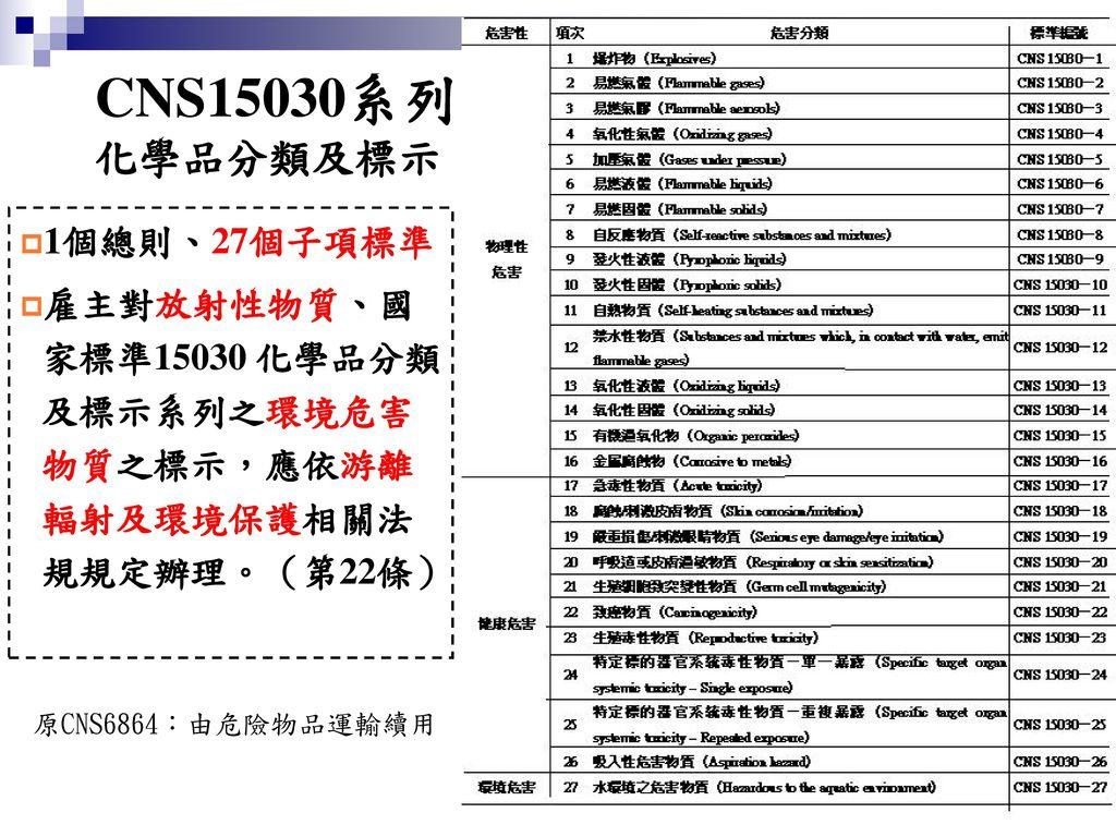 CNS15030系列 化學品分類及標示 1個總則、27個子項標準