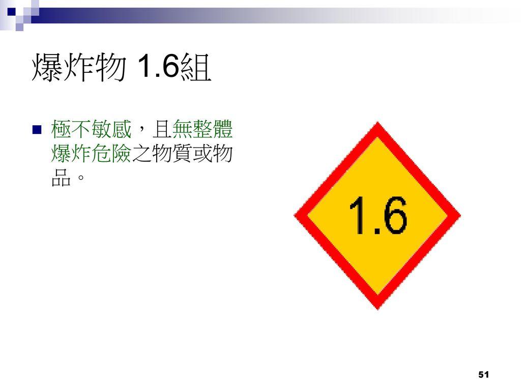 爆炸物 1.6組 極不敏感,且無整體爆炸危險之物質或物品。