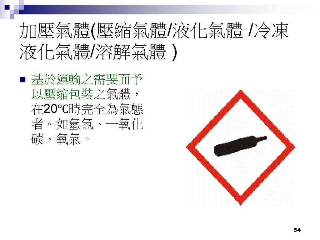 加壓氣體(壓縮氣體/液化氣體 /冷凍液化氣體/溶解氣體 )