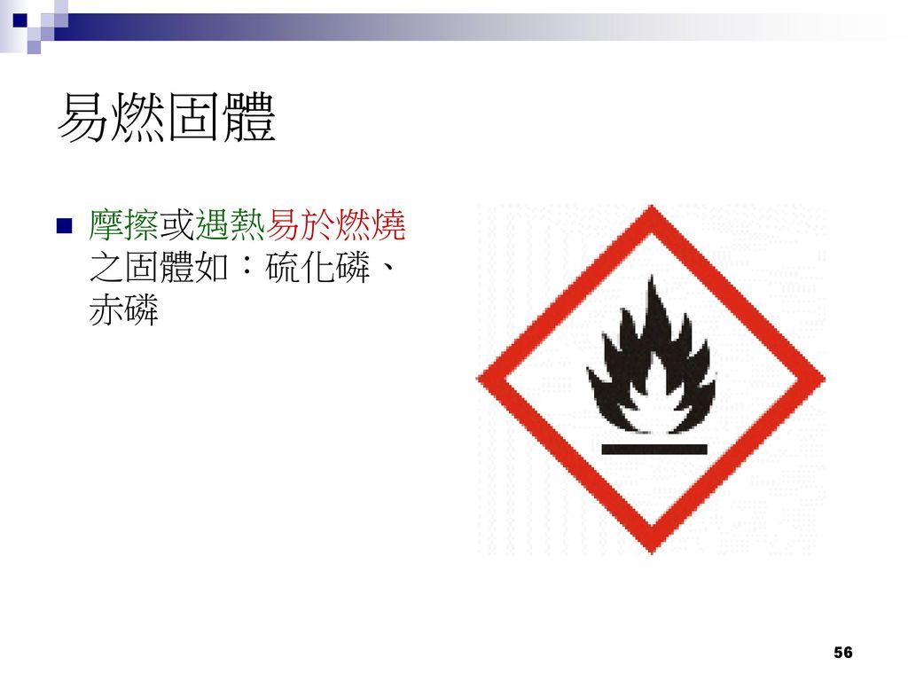 易燃固體 摩擦或遇熱易於燃燒之固體如:硫化磷、赤磷