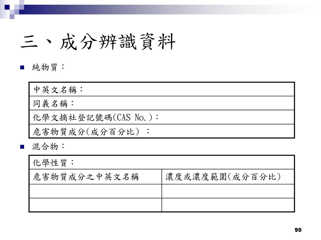 三、成分辨識資料 純物質: 混合物: 中英文名稱: 同義名稱: 化學文摘社登記號碼(CAS No.): 危害物質成分(成分百分比) :
