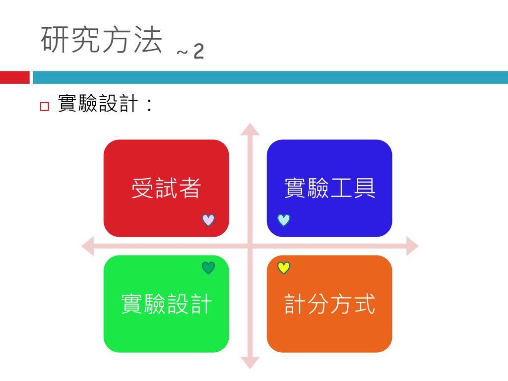 研究方法 ~2 實驗設計: 受試者 實驗工具 實驗設計 計分方式