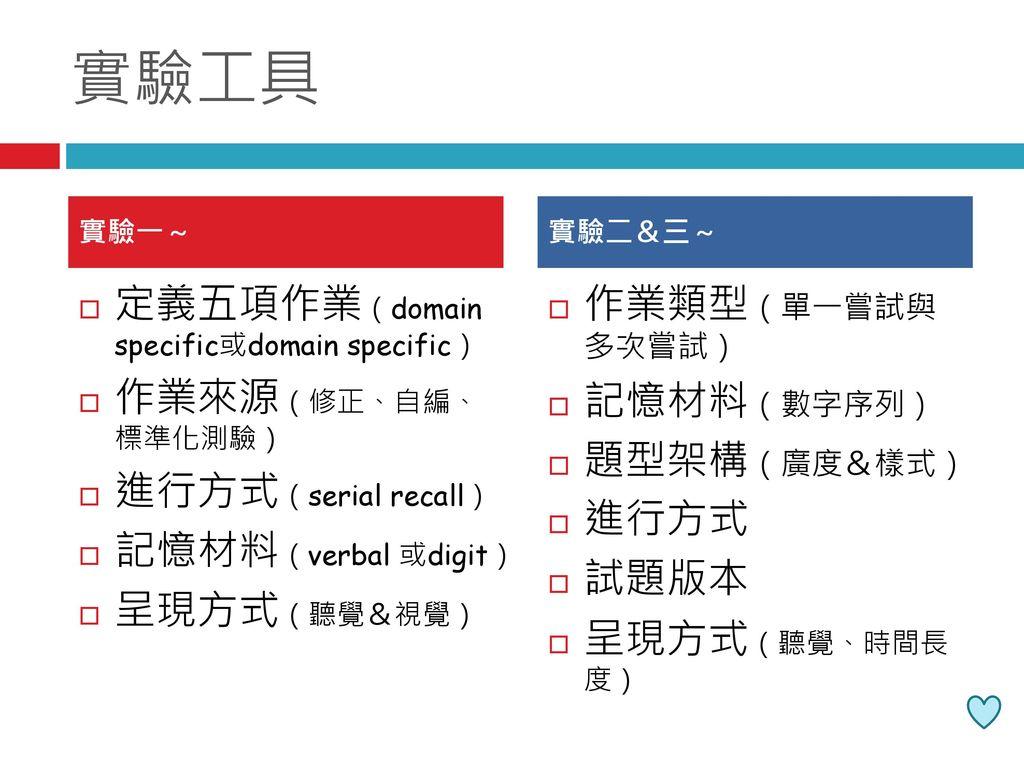 實驗工具 定義五項作業(domain specific或domain specific) 作業來源(修正、自編、 標準化測驗)