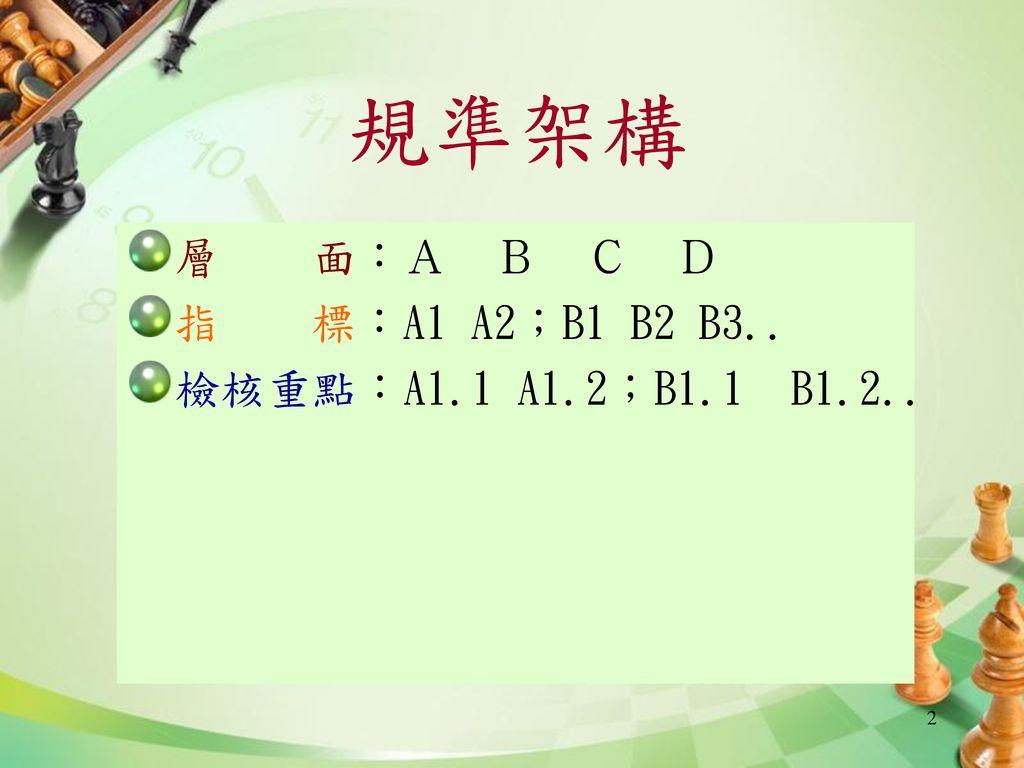 規準架構 層 面:A B C D 指 標:A1 A2;B1 B2 B3.. 檢核重點:A1.1 A1.2;B1.1 B1.2..