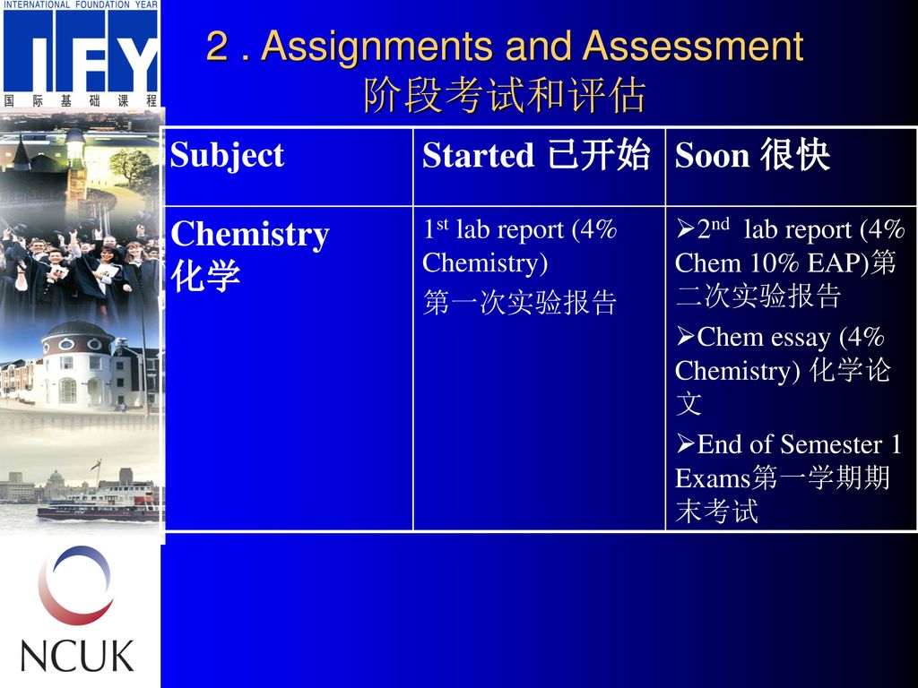 2 . Assignments and Assessment 阶段考试和评估