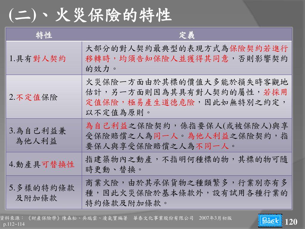 (二)、火災保險的特性 特性 定義 1.具有對人契約