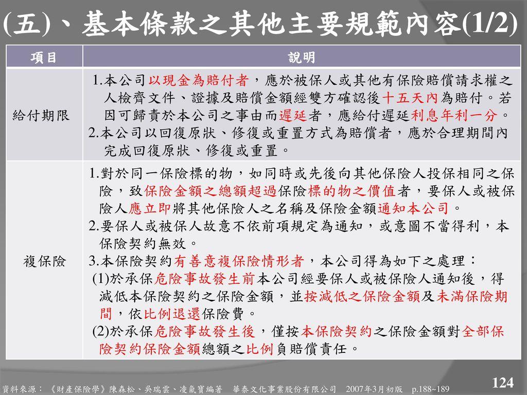 (五)、基本條款之其他主要規範內容(1/2)