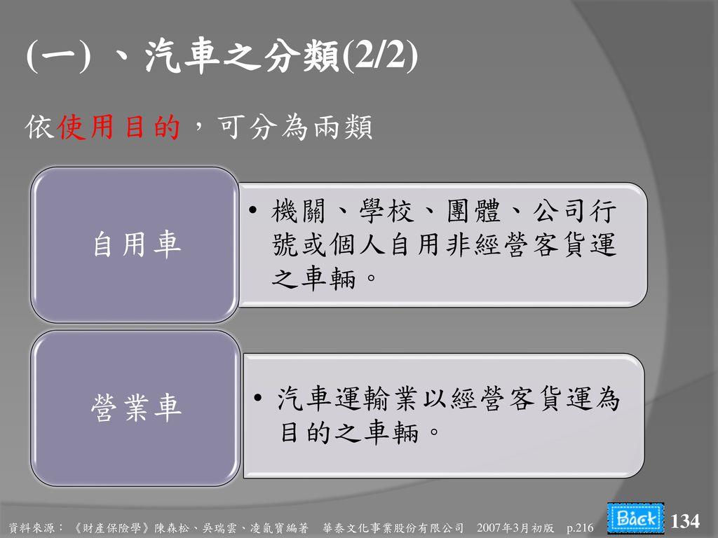 (一) 、汽車之分類(2/2) 依使用目的,可分為兩類 自用車 營業車