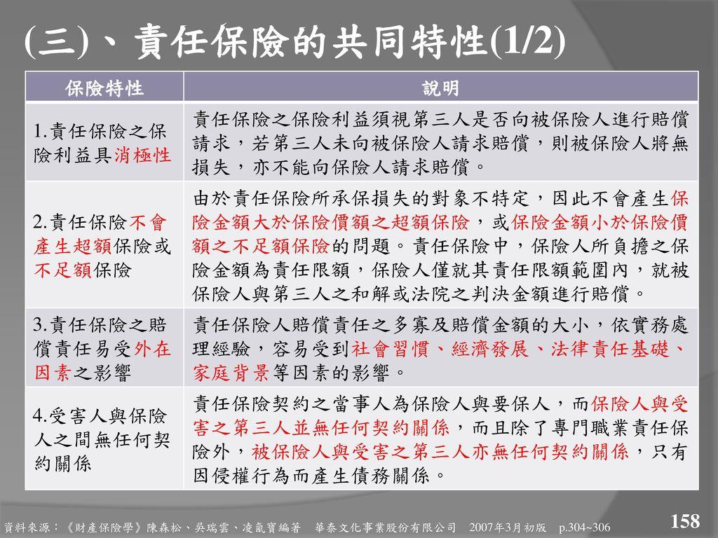 (三)、責任保險的共同特性(1/2) 保險特性 說明 1.責任保險之保險利益具消極性