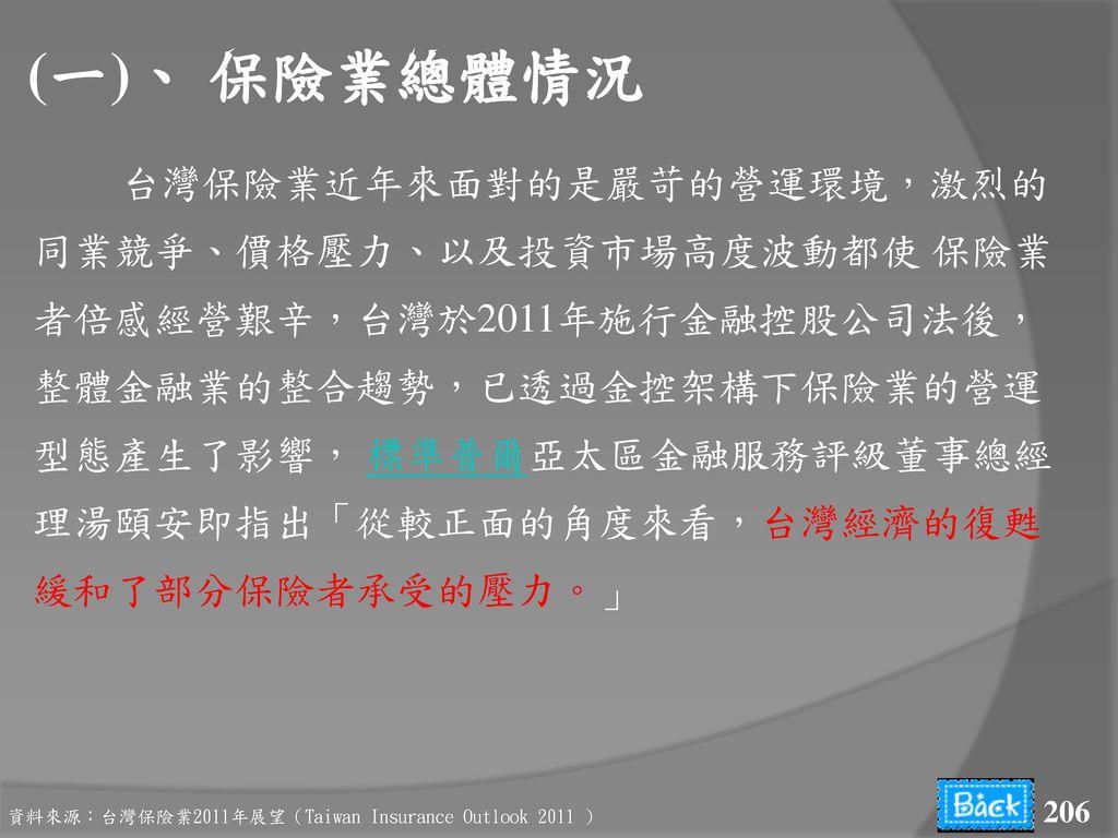 (一)、 保險業總體情況