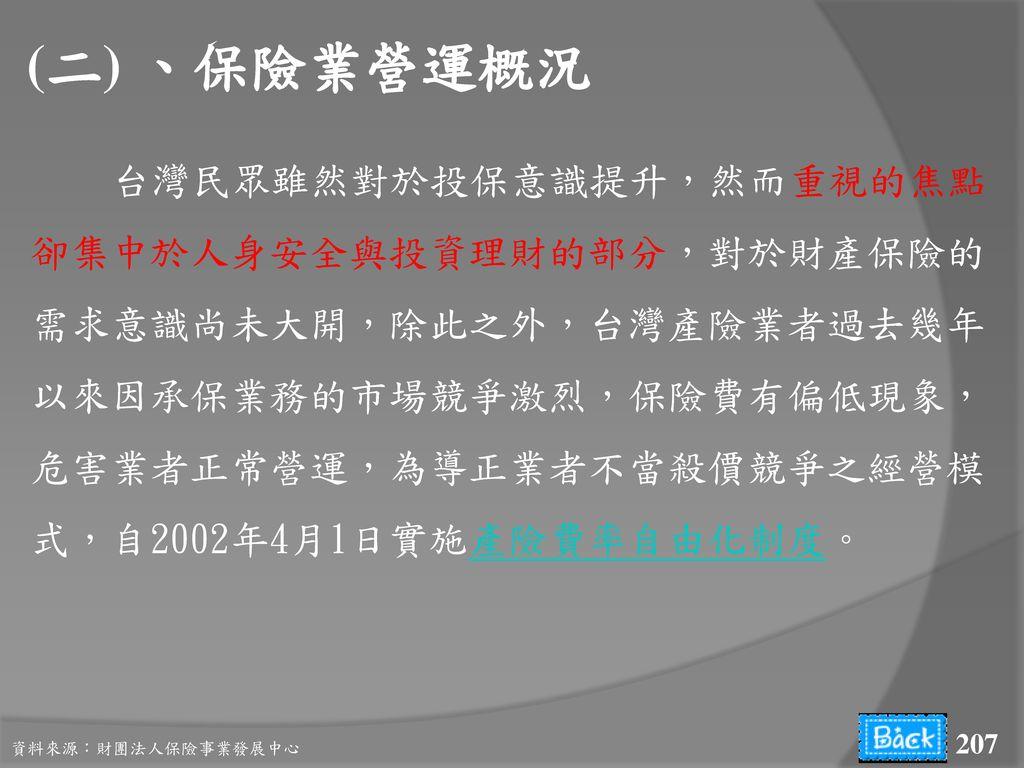 (二) 、保險業營運概況
