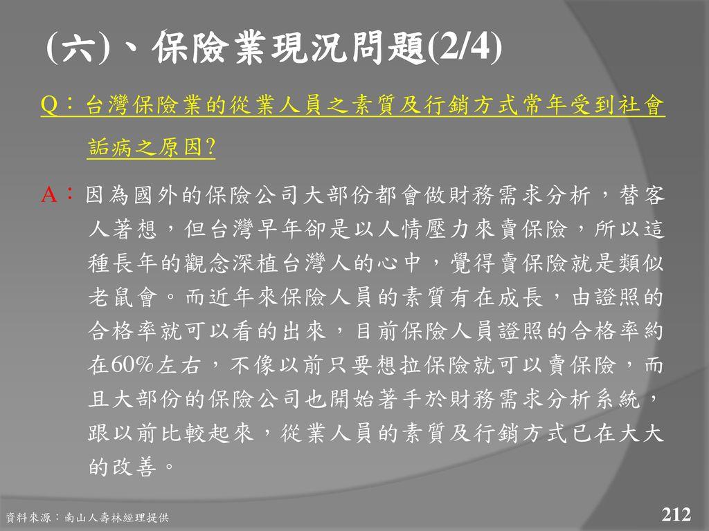 (六)、保險業現況問題(2/4)