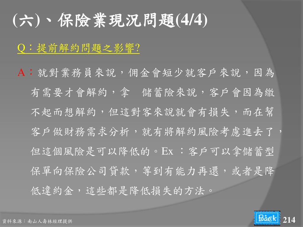 (六)、保險業現況問題(4/4) Q:提前解約問題之影響
