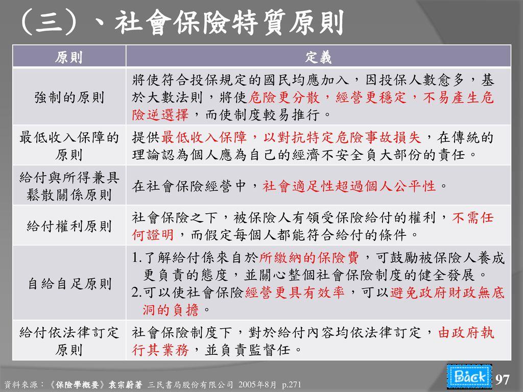 (三) 、社會保險特質原則 原則 定義 強制的原則