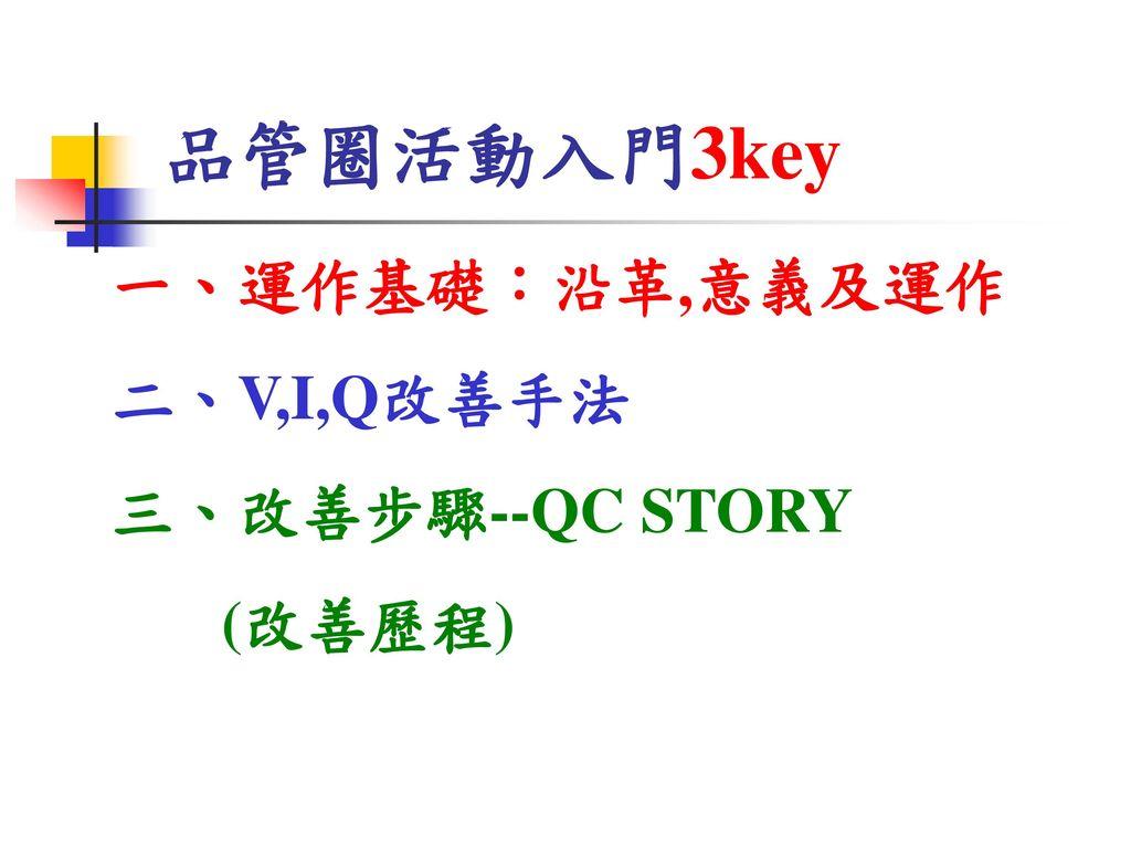 品管圈活動入門3key 一、運作基礎:沿革,意義及運作 二、V,I,Q改善手法 三、改善步驟--QC STORY (改善歷程)