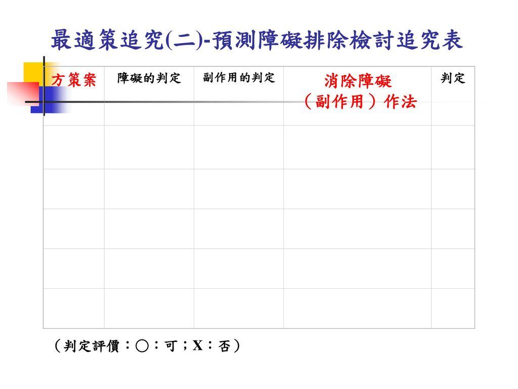 最適策追究(二)-預測障礙排除檢討追究表
