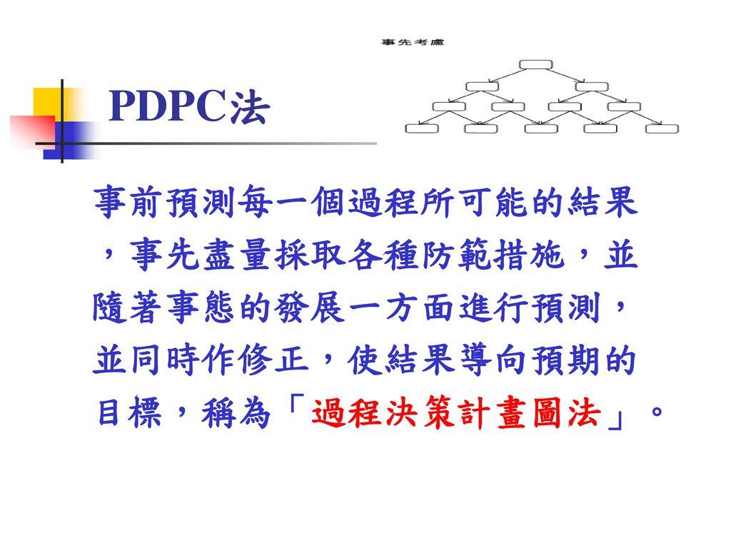 PDPC法 事前預測每一個過程所可能的結果 ,事先盡量採取各種防範措施,並 隨著事態的發展一方面進行預測, 並同時作修正,使結果導向預期的
