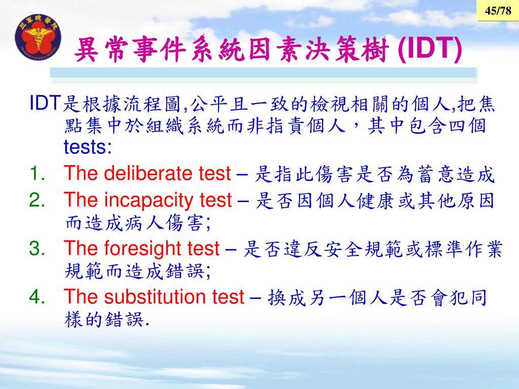 異常事件系統因素決策樹 (IDT) IDT是根據流程圖,公平且一致的檢視相關的個人,把焦點集中於組織系統而非指責個人,其中包含四個tests: The deliberate test – 是指此傷害是否為蓄意造成.